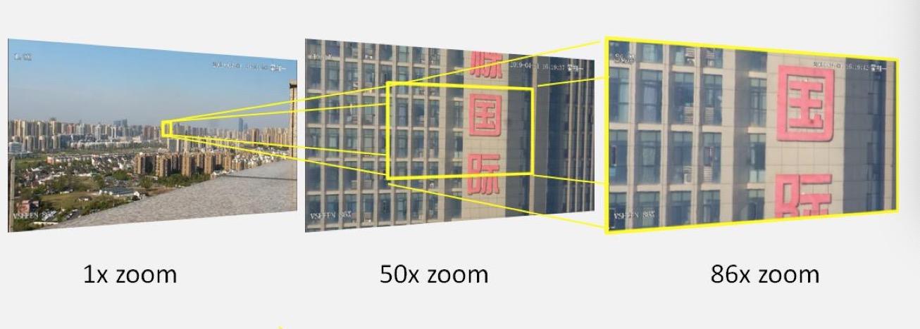 86x zoom